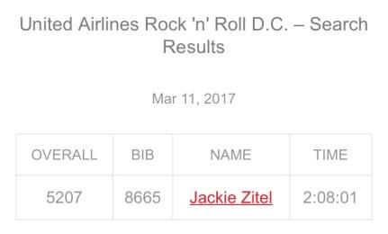 RNR Results